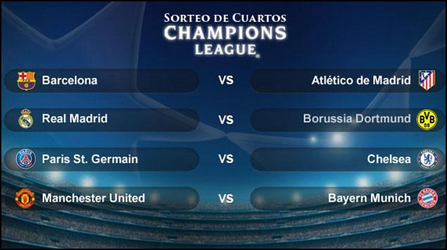 Champions League...definidos los Cuartos de Final - RCMultimedios