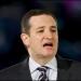 Ted Cruz con el 28% derrotó a Trump 24% en Iowa...Rubio 23%