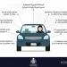 Rey de Arabia Saudita..marcó un hito en su país al firmar decreto que autoriza a las mujeres a conducir vehículos de motor