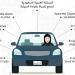 Mujeres sauditas....al volante después larga lucha